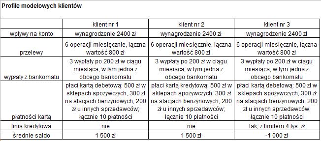 2012_10_04_tabela1_652