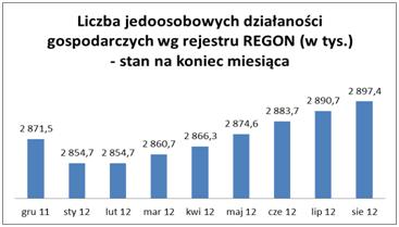 2012_10_04_wykres_1_367