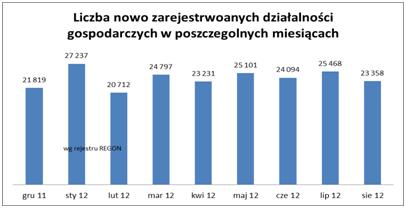 2012_10_04_wykres_2_406