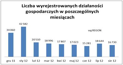 2012_10_04_wykres_4_392