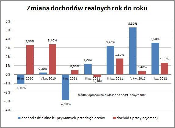 wykres_i_24_08_2012_573